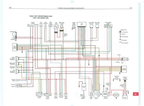 free download ebooks Polaris Wiring Diagram
