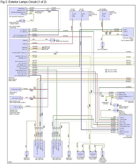 free download ebooks Porsche Cayenne Tail Light Wiring Diagram