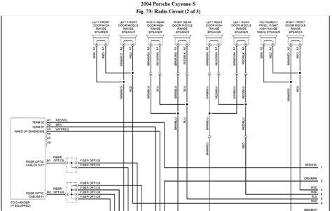 free download ebooks Porsche Cayenne Wiring Diagram