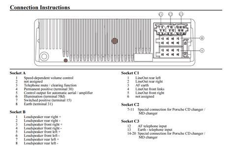 free download ebooks Porsche Cdr 220 Wiring Diagram