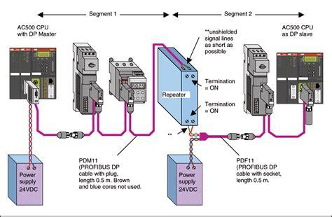 free download ebooks Profibus Circuit Diagram