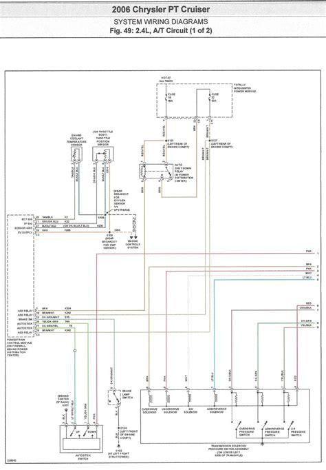 free download ebooks Pt Cruiser Wiring Ac Wiring