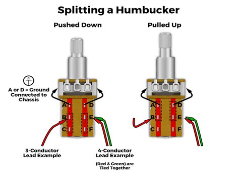 free download ebooks Push Pull Pot Wiring Diagram