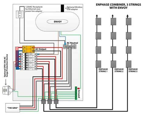 free download ebooks Pv Biner Box Wiring Diagram