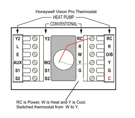 free download ebooks Radiant Heating Thermostat Wiring Diagram