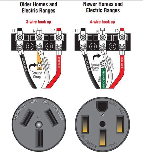 free download ebooks Range Receptacle Wiring