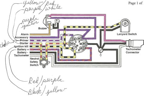 free download ebooks Ranger Boat Switch Wiring Diagram