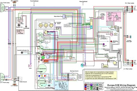 free download ebooks Renault Clio 2 Wiring Diagram Download