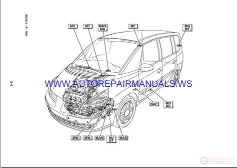 free download ebooks Renault Espace Iv Wiring Diagram