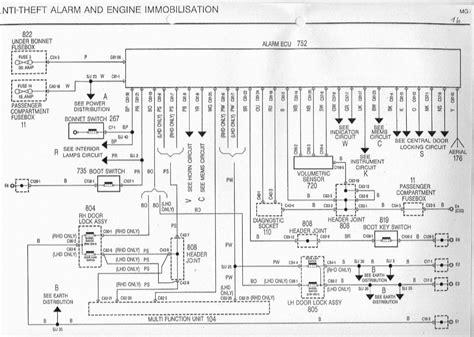 free download ebooks Renault Master Van Wiring Diagram