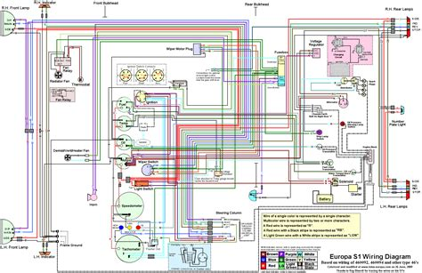 free download ebooks Renault Master Wiring Diagram