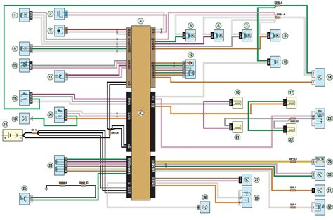 free download ebooks Renault Megane Wiring Diagram Engine