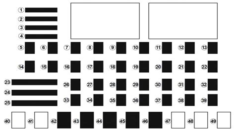 free download ebooks Renault Twingo Fuse Box Diagram