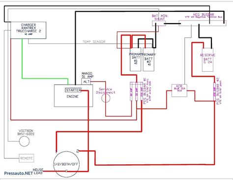 free download ebooks Residential Electrical Wiring Diagrams