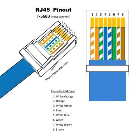 free download ebooks Rj45 Wiring Diagram 45