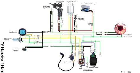 free download ebooks Roketa 150cc Atv Wiring Diagram