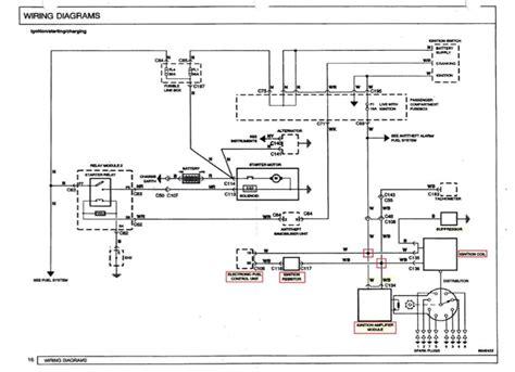 free download ebooks Rover 75 Ecu Wiring Diagram