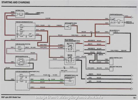 free download ebooks Rover 75 Wiring Diagram