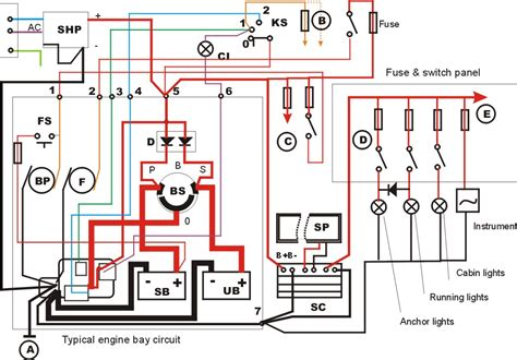 free download ebooks Runabout Boat Wiring Harness Diagram