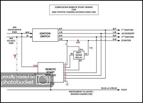 2002 s10 starter wiring diagram images s10 remote starter wiring diagram the12volt