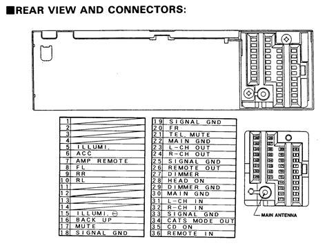 free download ebooks Saab Radio Wiring Color Codes