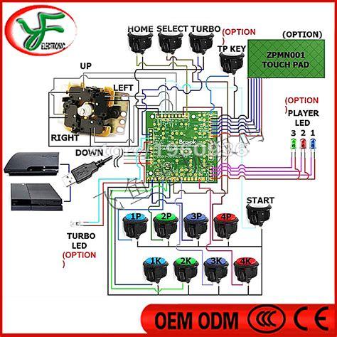 free download ebooks Sanwa Joystick Wiring Diagram