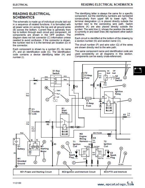 free download ebooks Scotts 1642h Wiring Diagram