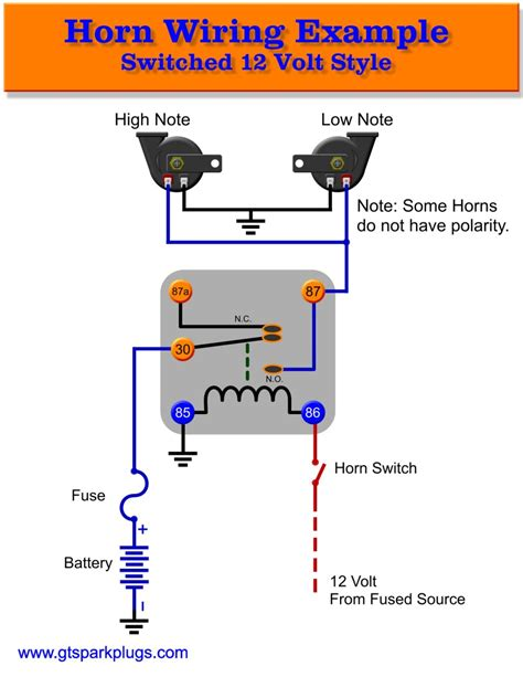 free download ebooks Simple 12 Volt Horn Wiring Diagram