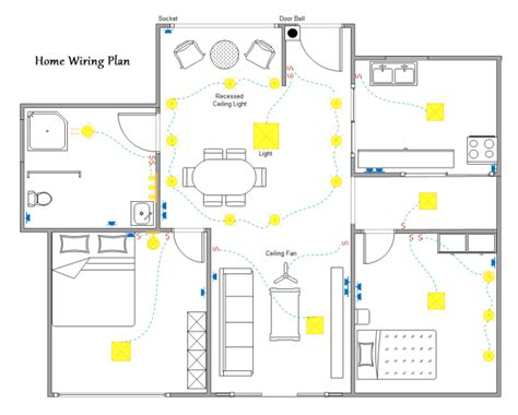 free download ebooks Simple House Wiring Plan