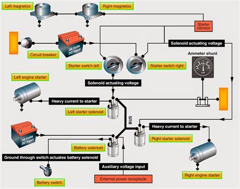 free download ebooks Small Engine Light Diagram