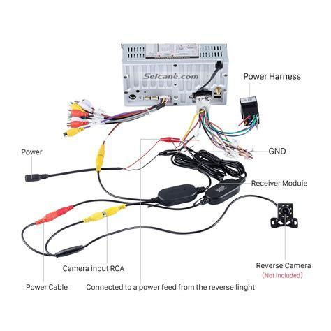 free download ebooks Sony Backup Camera Wiring Diagram