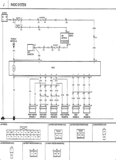 free download ebooks Sportage Wiring Schematic