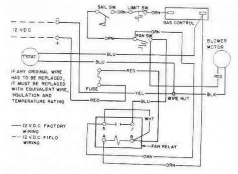 free download ebooks Standard Gas Furnace Schematic Simple