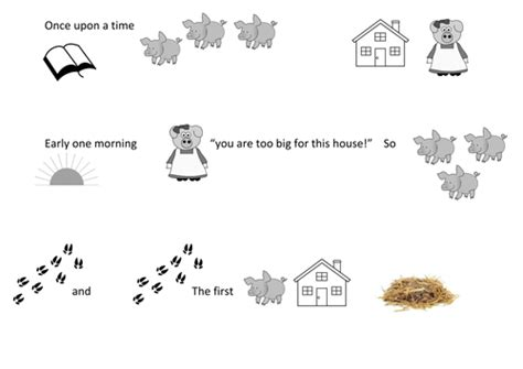 story map three little pigs by kizzycats TES Resources