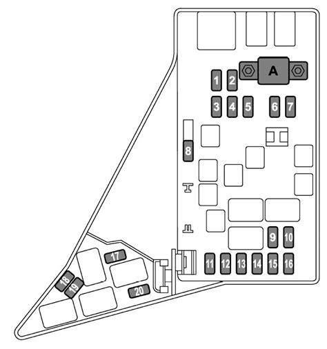 free download ebooks Subaru Crosstrek Fuse Box Diagram