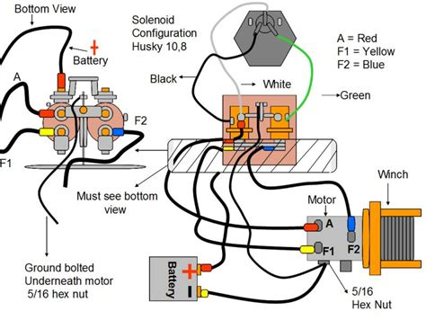 free download ebooks Superwinch Wiring Diagram For Atv