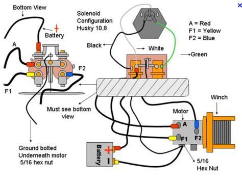 free download ebooks Superwinch X9 Wiring Diagram