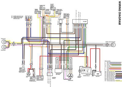 free download ebooks Suzuki 160 4 Wheeler Wiring Diagram