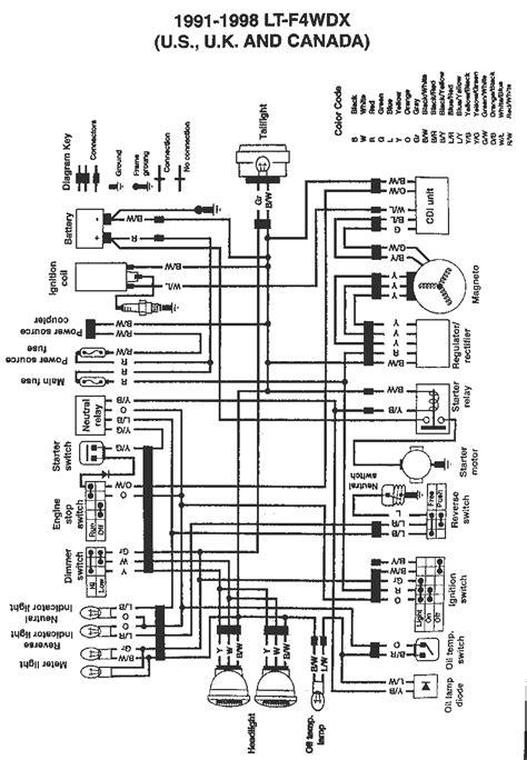 free download ebooks Suzuki 300 Wiring Diagram