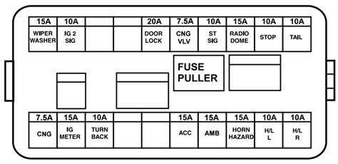 free download ebooks Suzuki Fuse Box Diagram