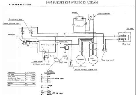 free download ebooks Suzuki K15 Wiring Diagram