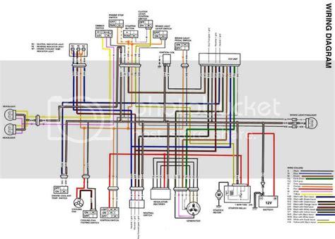 free download ebooks Suzuki Z400 Wiring Diagram