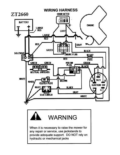 free download ebooks Swisher Trailmower T14560a Wiring Diagram
