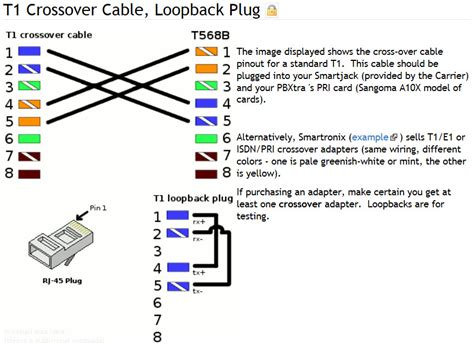 free download ebooks T1 Cable Wiring Diagram
