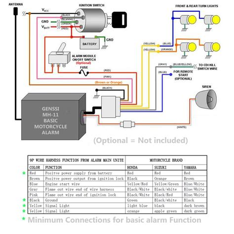 free download ebooks Taotao 49cc Scooter Wiring Diagram