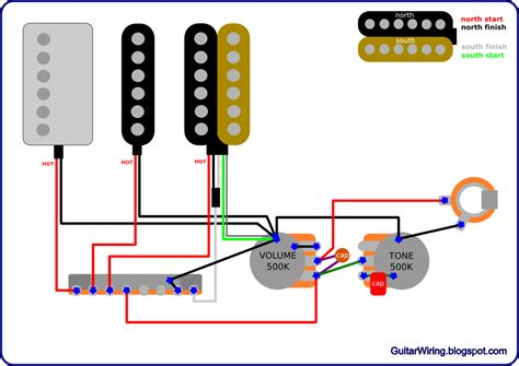 free download ebooks The Guitar Wiring Blog Diagrams And Tips January 2011