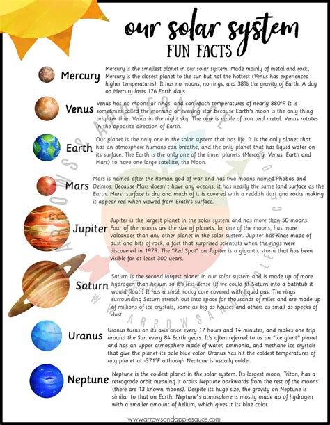 The Solar System  music sheet