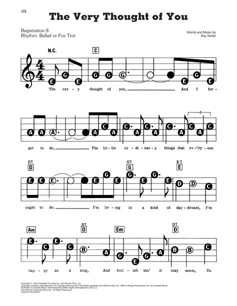 The Very Thought Of You Drum Set  music sheet