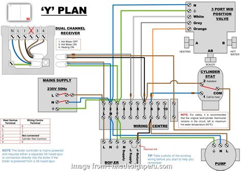 free download ebooks Thermostat Bryant Diagram Wiring 310aav036070acja