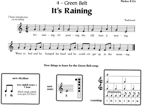 Three Notes Each For Recorder And Piano  music sheet